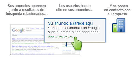 google adwords_enganchate_a_la_red